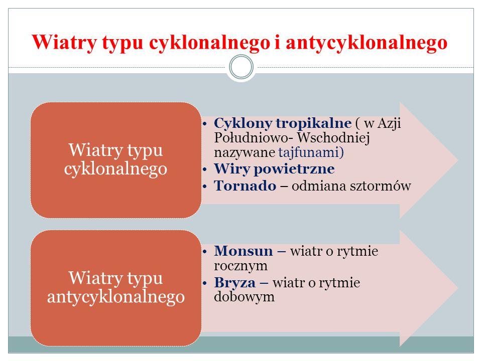 Wiatry typu cyklonalnego i antycyklonalnego