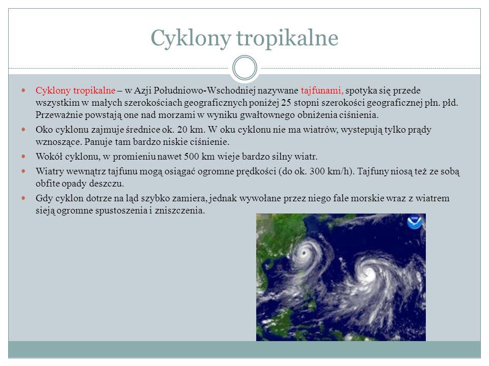 Cyklony tropikalne