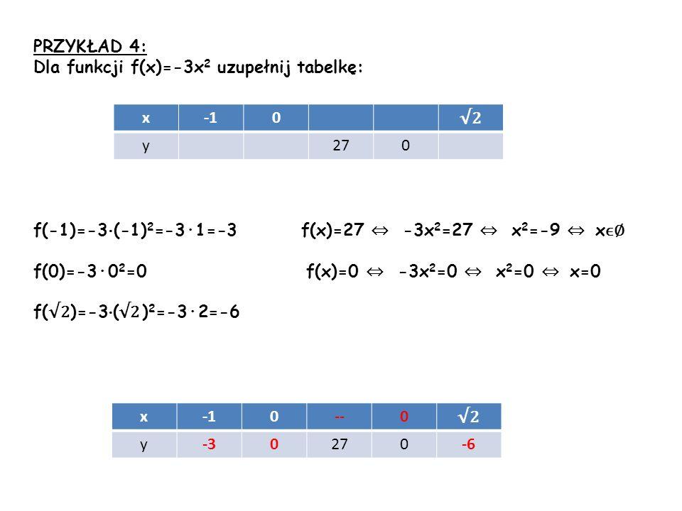 PRZYKŁAD 4: Dla funkcji f(x)=-3x2 uzupełnij tabelkę: f(-1)=-3·(-1)2=-3·1=-3 f(x)=27 ⇔ -3x2=27 ⇔ x2=-9 ⇔ xϵ∅