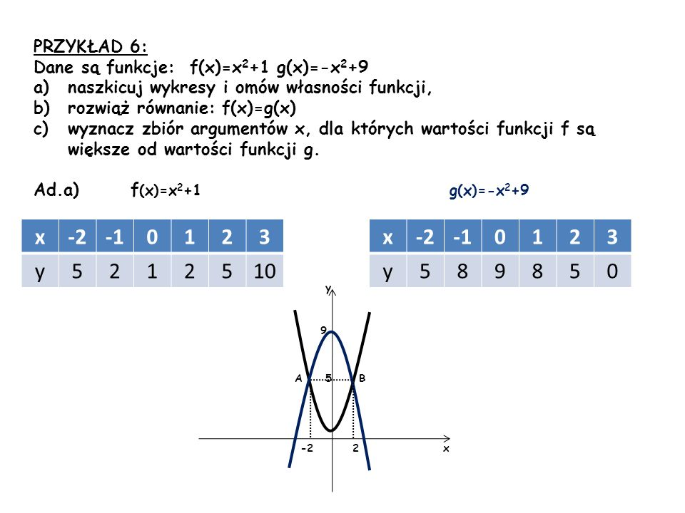 PRZYKŁAD 6: Dane są funkcje: f(x)=x2+1 g(x)=-x2+9. naszkicuj wykresy i omów własności funkcji, rozwiąż równanie: f(x)=g(x)