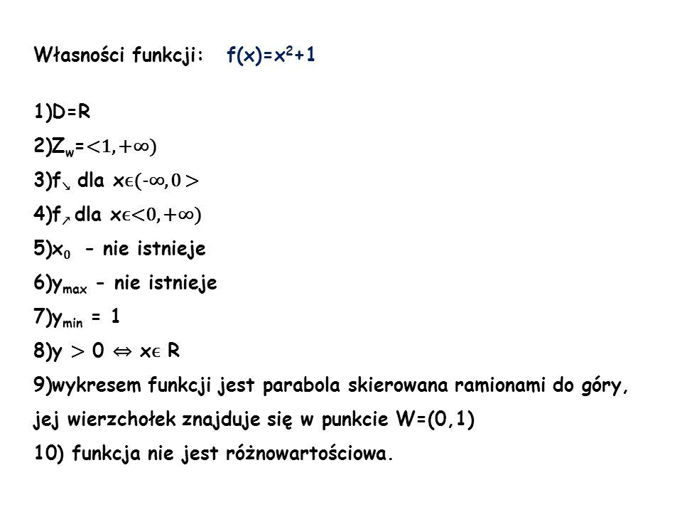 Własności funkcji: f(x)=x2+1