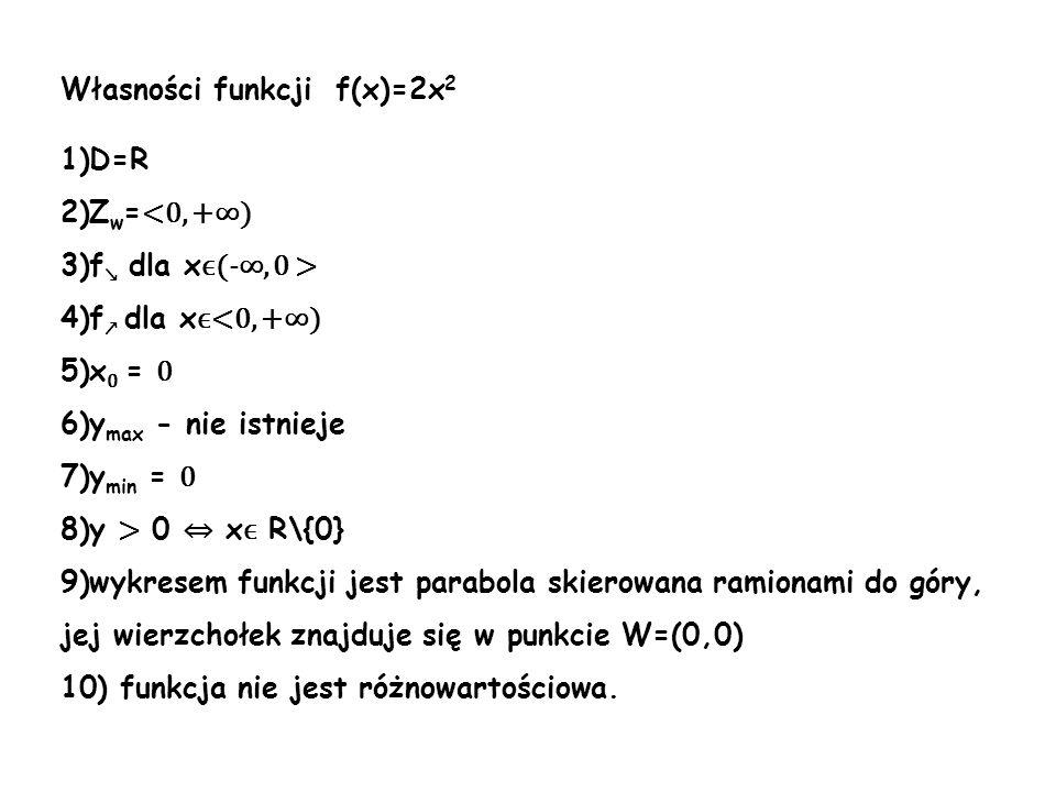 Własności funkcji f(x)=2x2