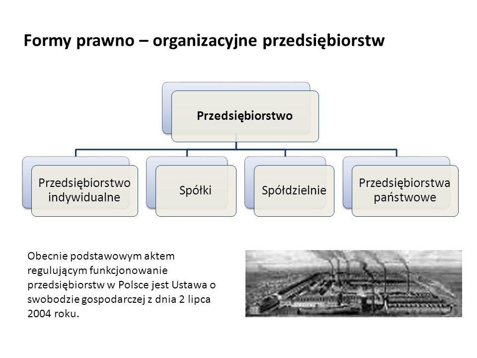Formy prawno – organizacyjne przedsiębiorstw