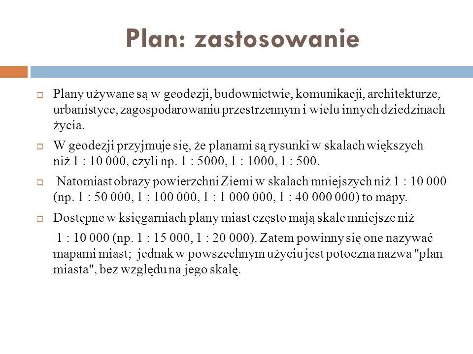 Plan: zastosowanie