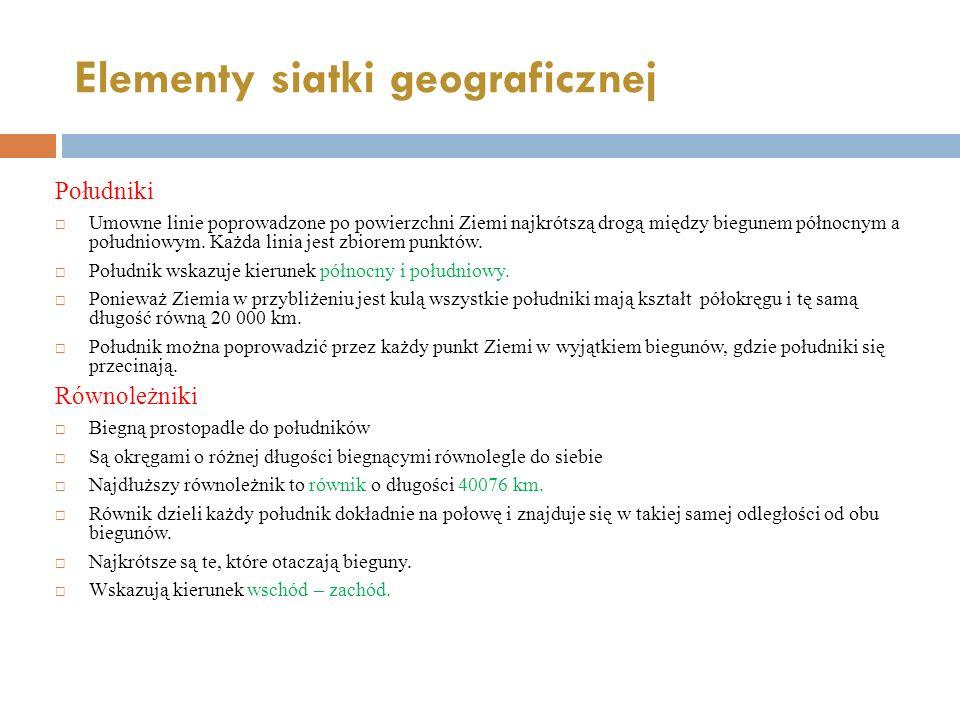 Elementy siatki geograficznej
