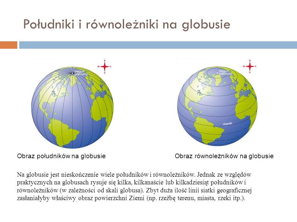 Południki i równoleżniki na globusie
