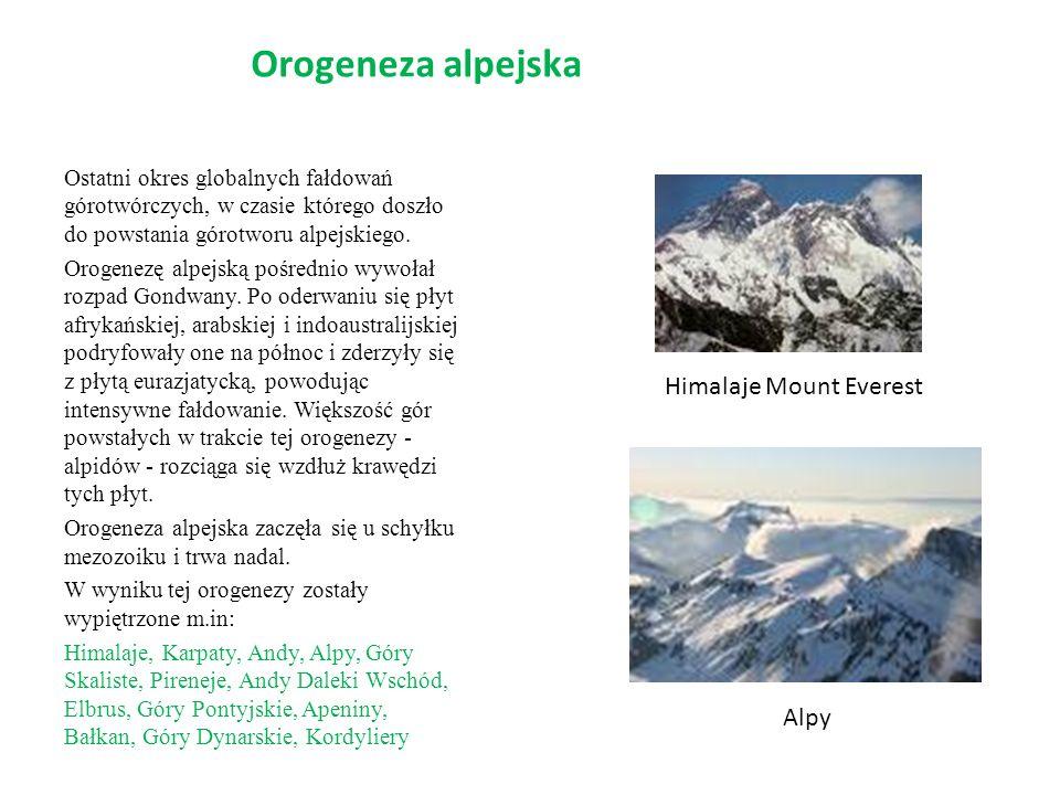Orogeneza alpejska Himalaje Mount Everest Alpy