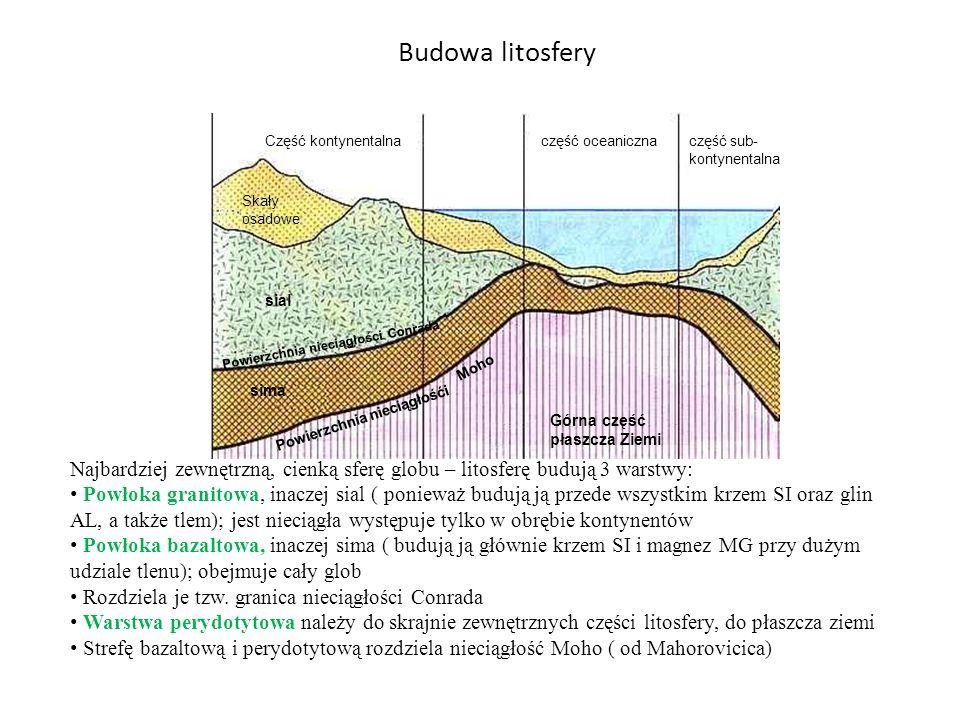 Budowa litosferyCzęść kontynentalna część oceaniczna część sub-