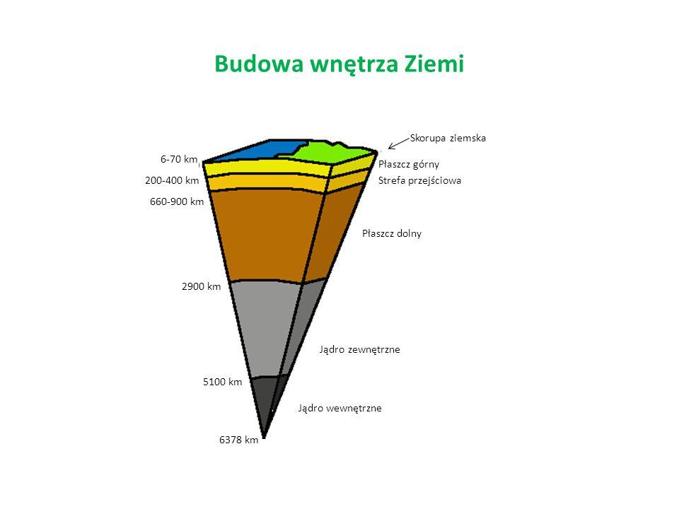 Budowa wnętrza Ziemi Skorupa ziemska 6-70 km Płaszcz górny 200-400 km