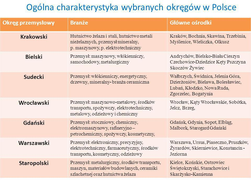 Ogólna charakterystyka wybranych okręgów w Polsce