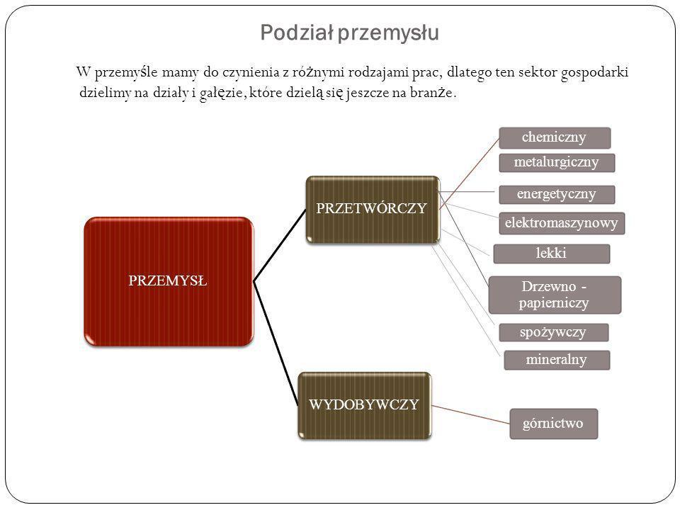 Podział przemysłu W przemyśle mamy do czynienia z różnymi rodzajami prac, dlatego ten sektor gospodarki.