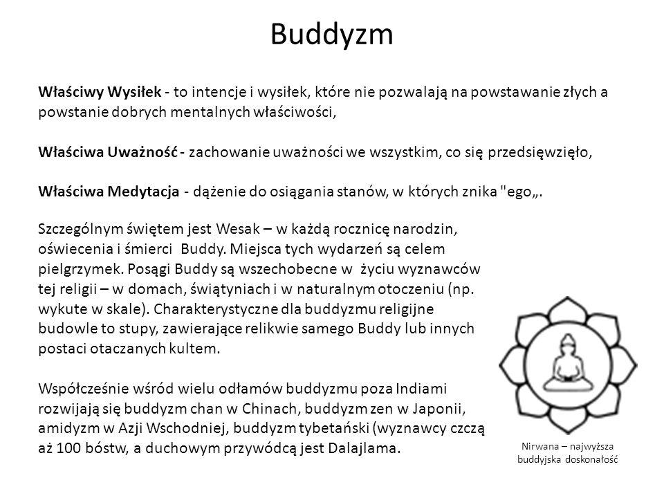 Nirwana – najwyższa buddyjska doskonałość