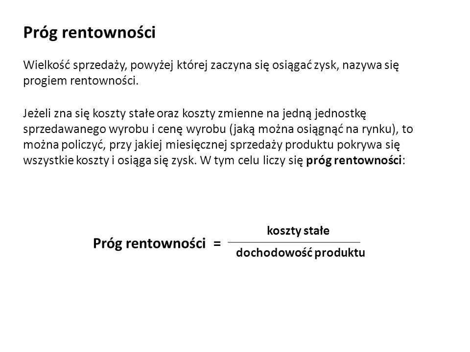 Próg rentowności Próg rentowności =