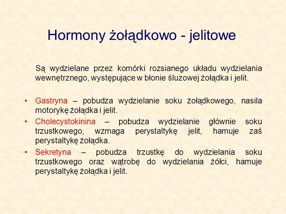 Hormony żołądkowo - jelitowe