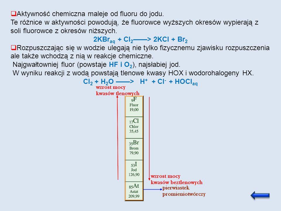 Cl2 + H2O ——> H+ + Cl- + HOClaq