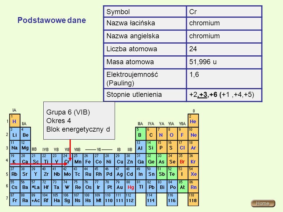 Podstawowe dane Symbol Cr Nazwa łacińska chromium Nazwa angielska