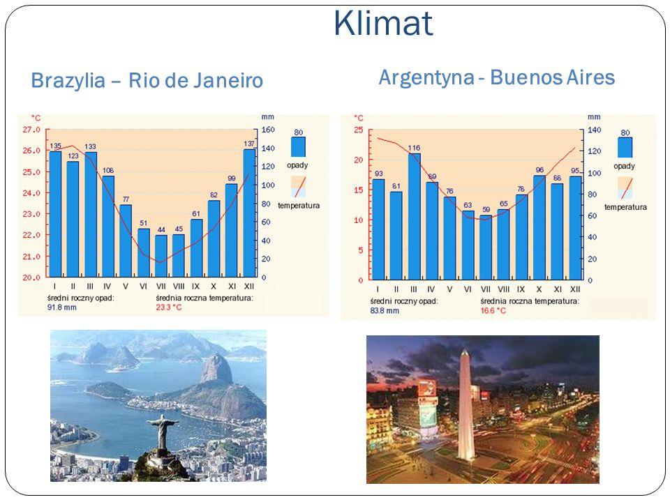 Klimat Brazylia – Rio de Janeiro Argentyna - Buenos Aires