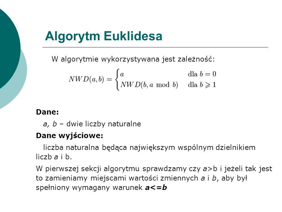 Algorytm Euklidesa W algorytmie wykorzystywana jest zależność: Dane: