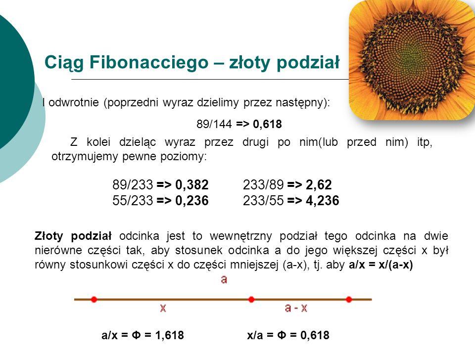 Ciąg Fibonacciego – złoty podział