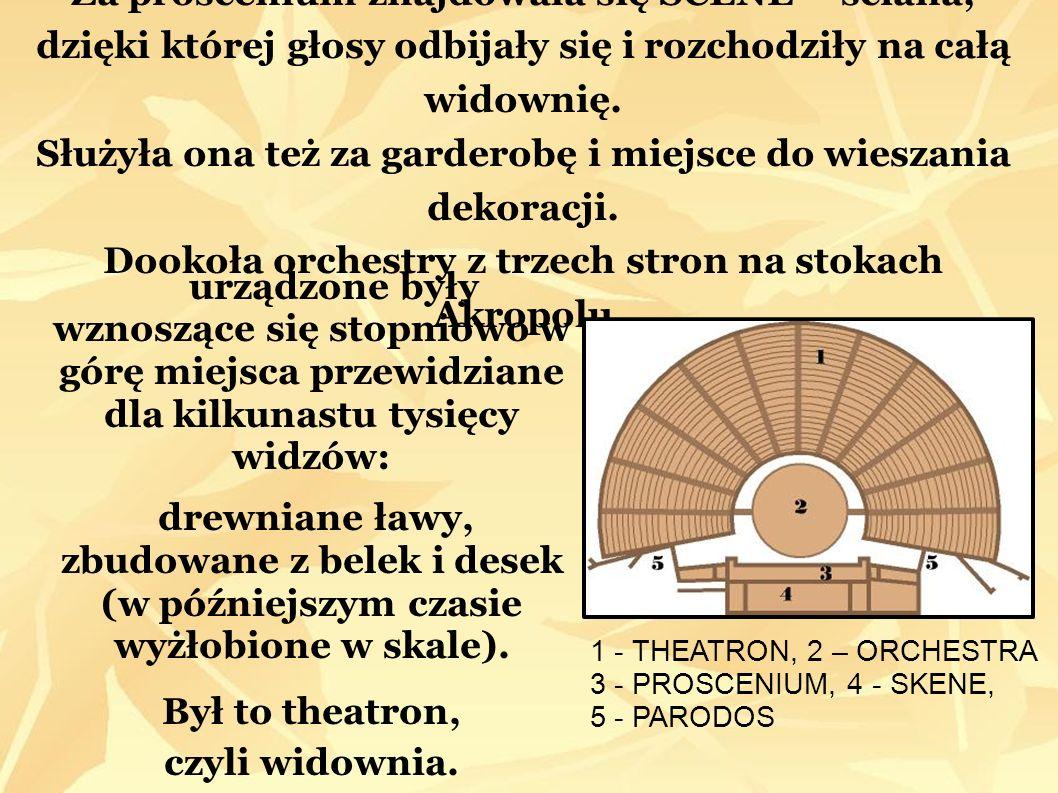 Za proscenium znajdowała się SCENE – ściana, dzięki której głosy odbijały się i rozchodziły na całą widownię. Służyła ona też za garderobę i miejsce do wieszania dekoracji. Dookoła orchestry z trzech stron na stokach Akropolu