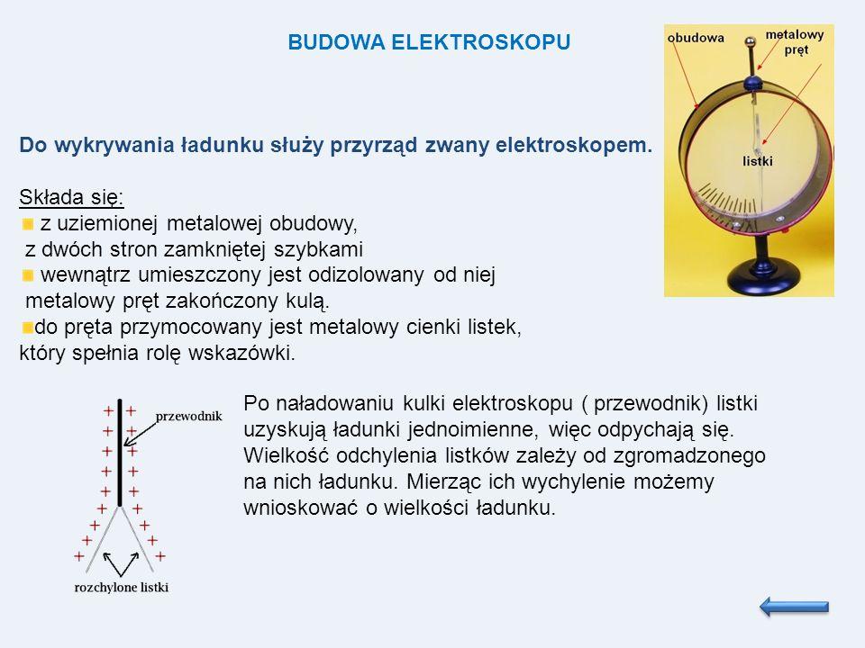 BUDOWA ELEKTROSKOPU Do wykrywania ładunku służy przyrząd zwany elektroskopem. Składa się: