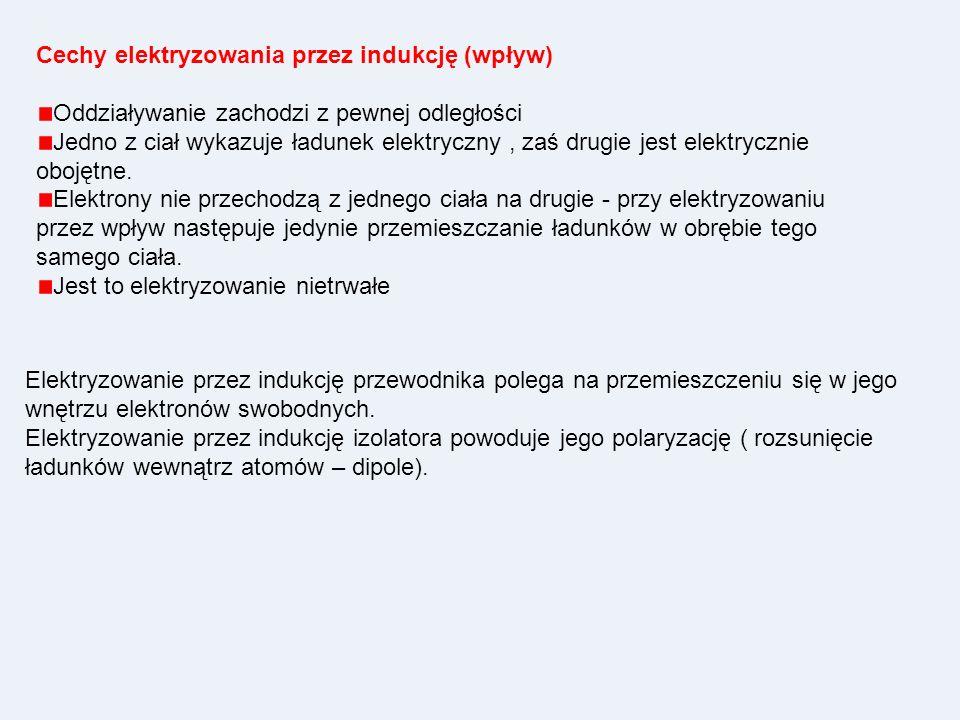 Cechy elektryzowania przez indukcję (wpływ)