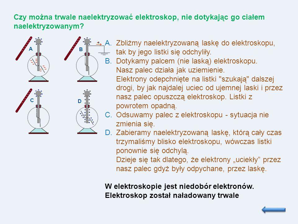 Czy można trwale naelektryzować elektroskop, nie dotykając go ciałem naelektryzowanym