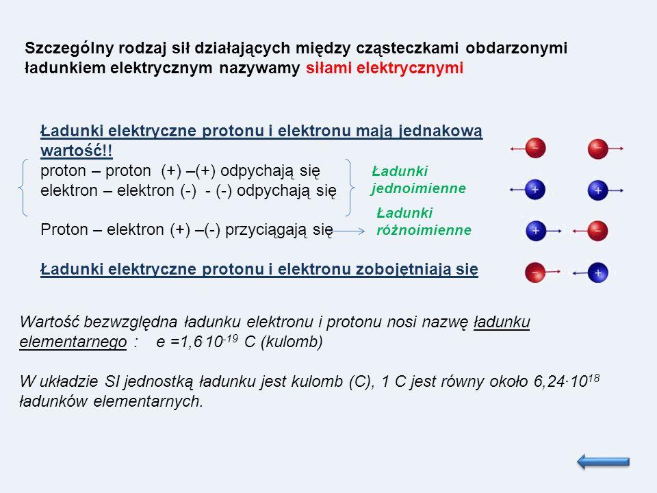 Ładunki elektryczne protonu i elektronu mają jednakową wartość!!