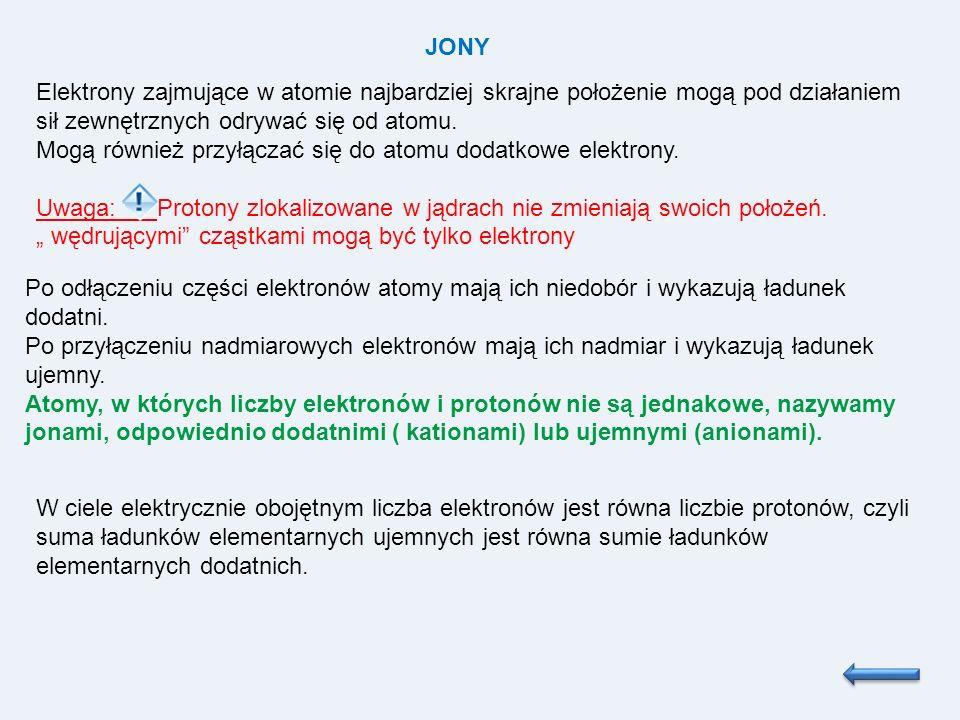 JONY Elektrony zajmujące w atomie najbardziej skrajne położenie mogą pod działaniem sił zewnętrznych odrywać się od atomu.