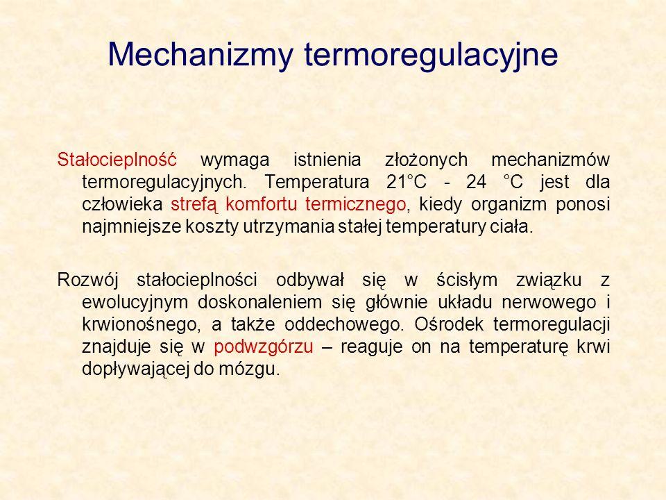 Mechanizmy termoregulacyjne