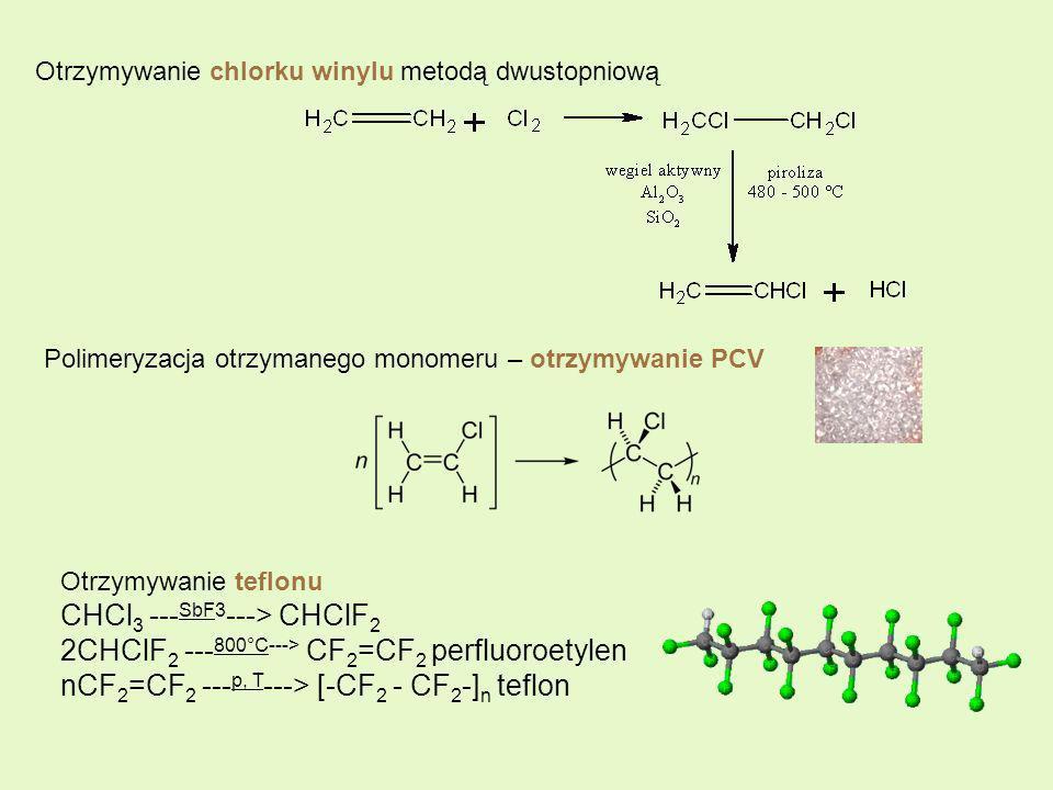 Otrzymywanie chlorku winylu metodą dwustopniową