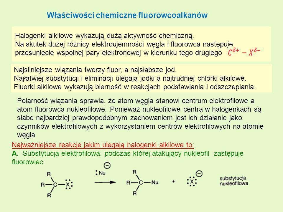 Właściwości chemiczne fluorowcoalkanów