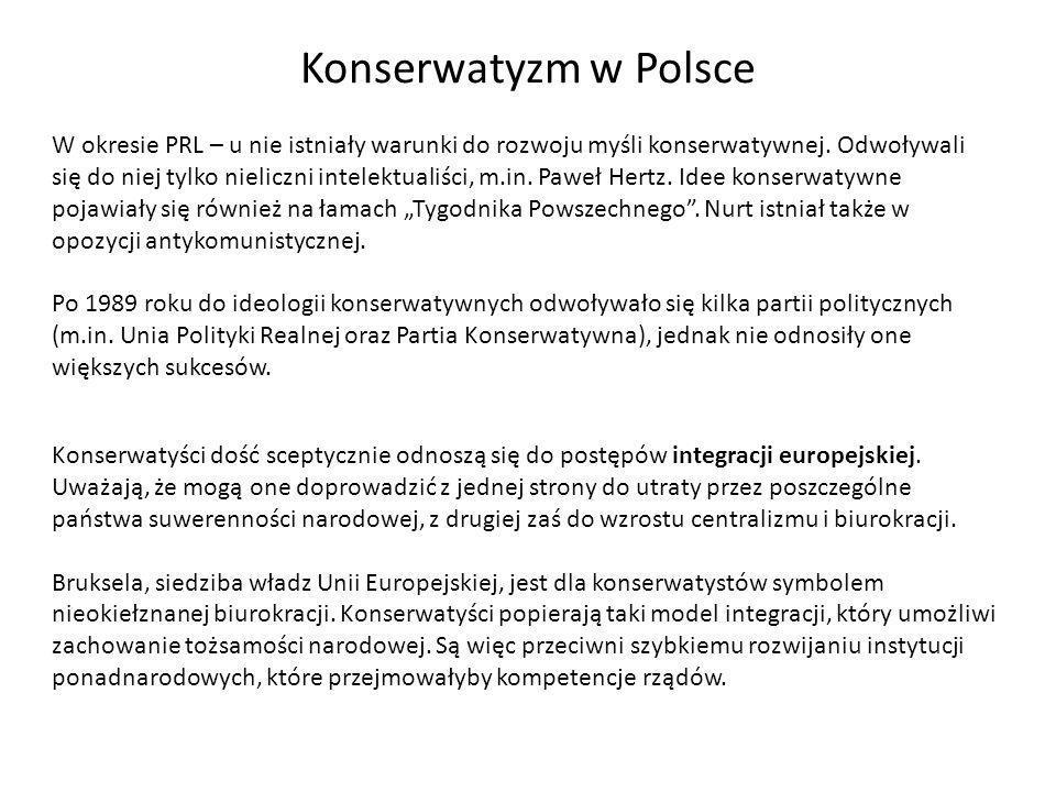 Konserwatyzm w Polsce