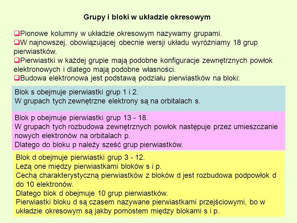 Grupy i bloki w układzie okresowym