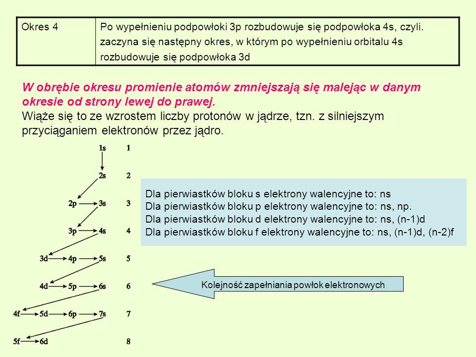 Kolejność zapełniania powłok elektronowych