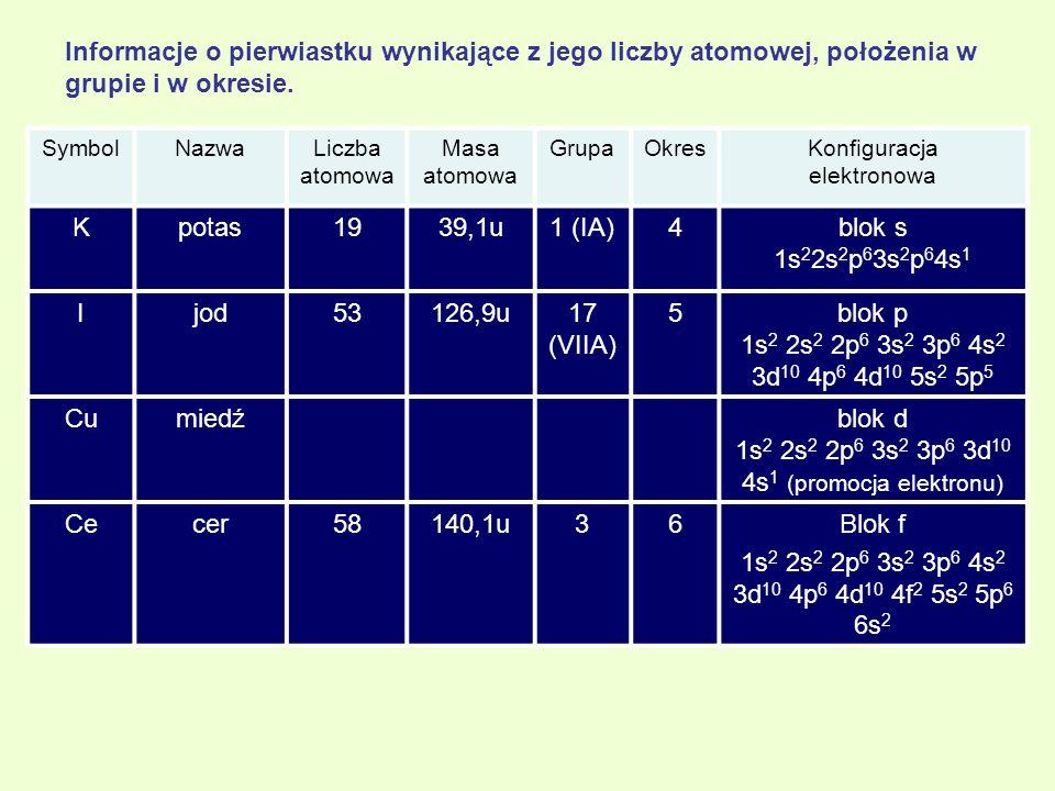blok d 1s2 2s2 2p6 3s2 3p6 3d10 4s1 (promocja elektronu)