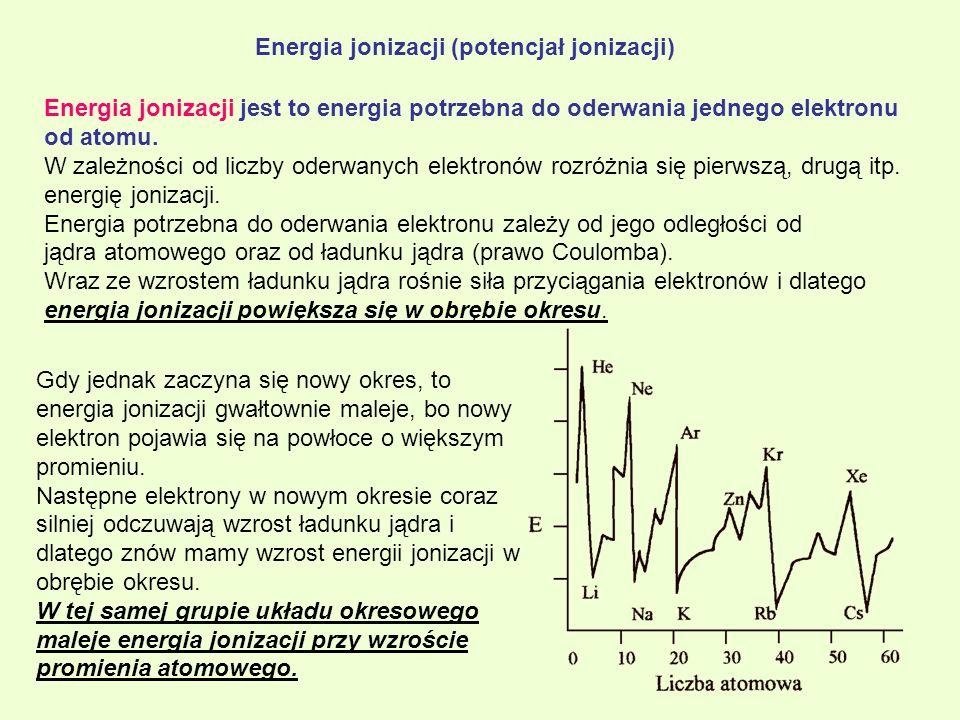 Energia jonizacji (potencjał jonizacji)