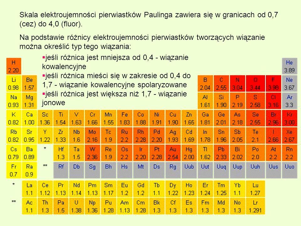 Skala elektroujemności pierwiastków Paulinga zawiera się w granicach od 0,7 (cez) do 4,0 (fluor).