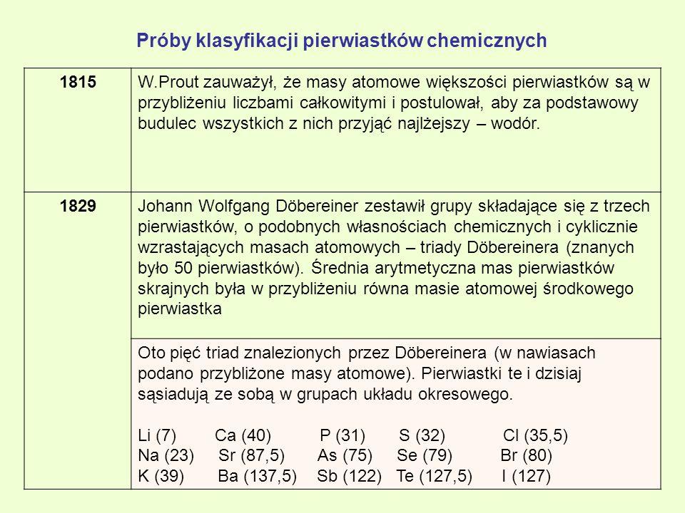 Próby klasyfikacji pierwiastków chemicznych