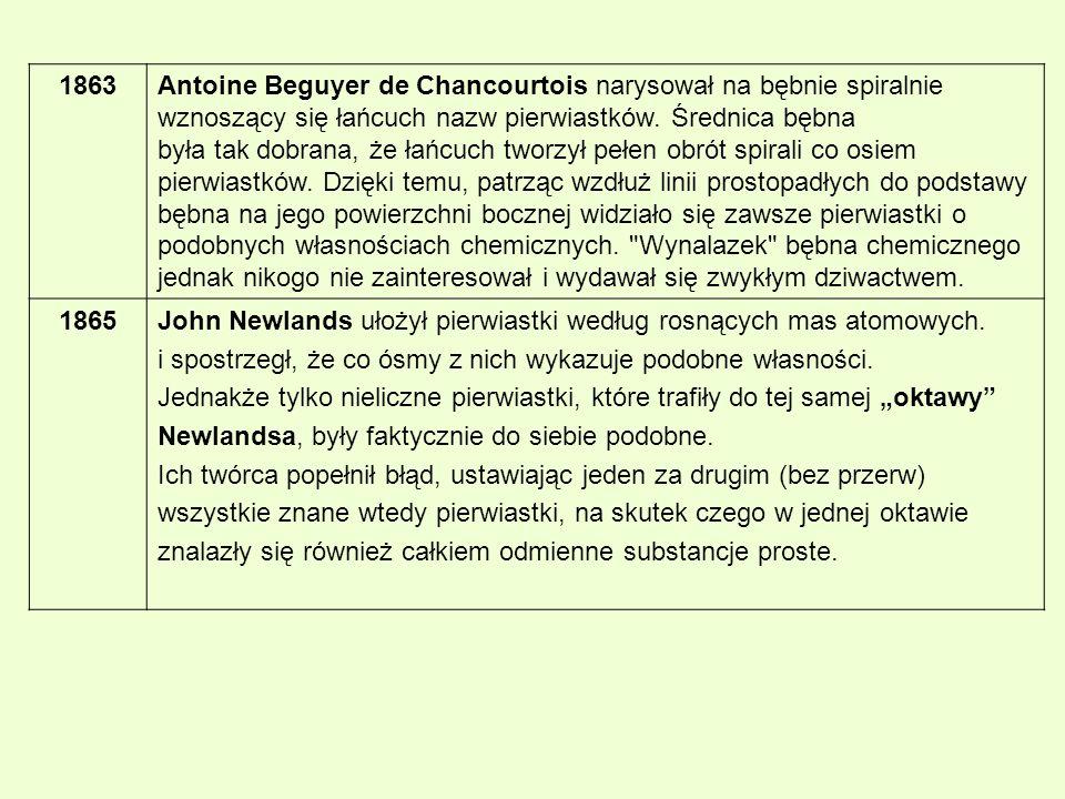 1863 Antoine Beguyer de Chancourtois narysował na bębnie spiralnie wznoszący się łańcuch nazw pierwiastków. Średnica bębna.