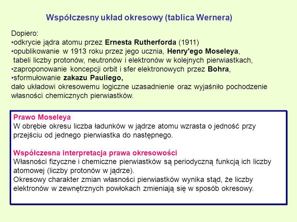 Współczesny układ okresowy (tablica Wernera)