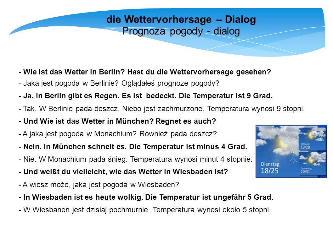 die Wettervorhersage – Dialog
