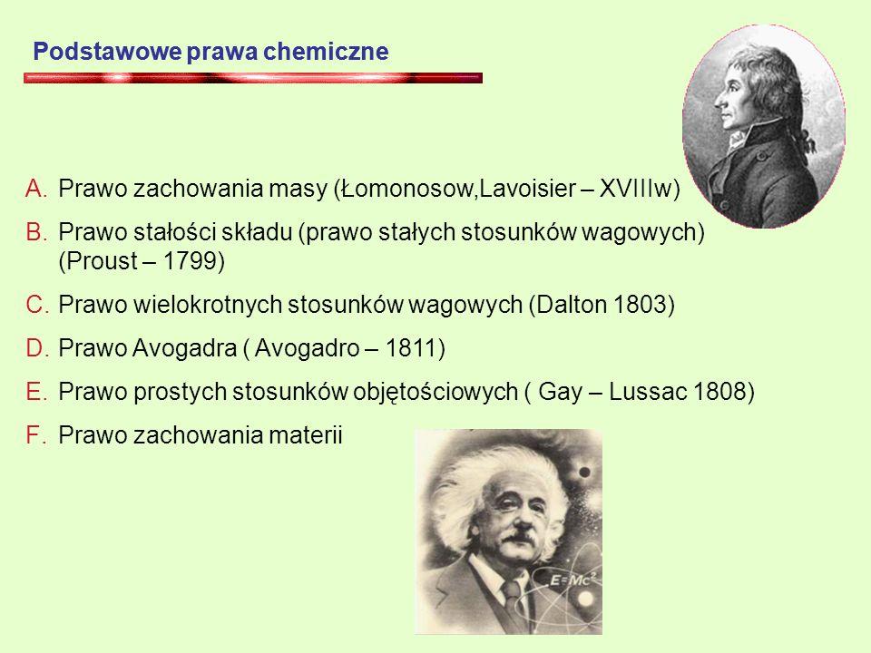 Podstawowe prawa chemiczne