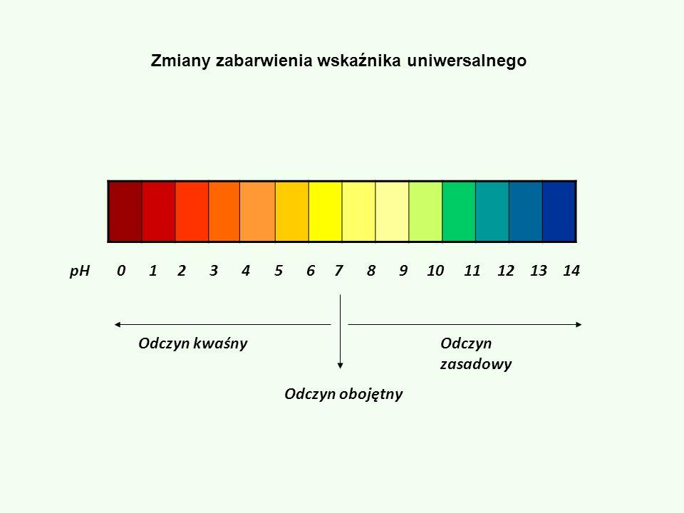 Zmiany zabarwienia wskaźnika uniwersalnego