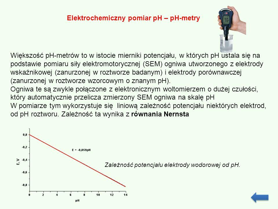 Elektrochemiczny pomiar pH – pH-metry