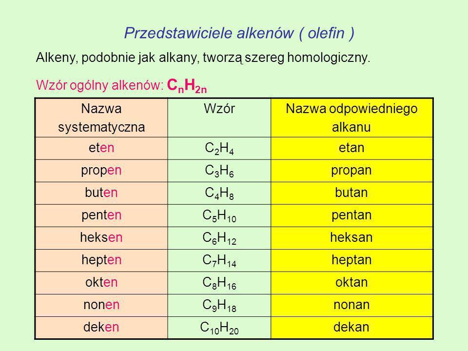 Przedstawiciele alkenów ( olefin )