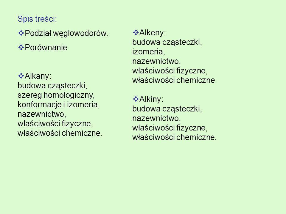 Spis treści: Podział węglowodorów. Porównanie.
