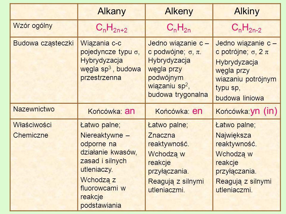 Alkany Alkeny Alkiny CnH2n+2 CnH2n CnH2n-2 Wzór ogólny
