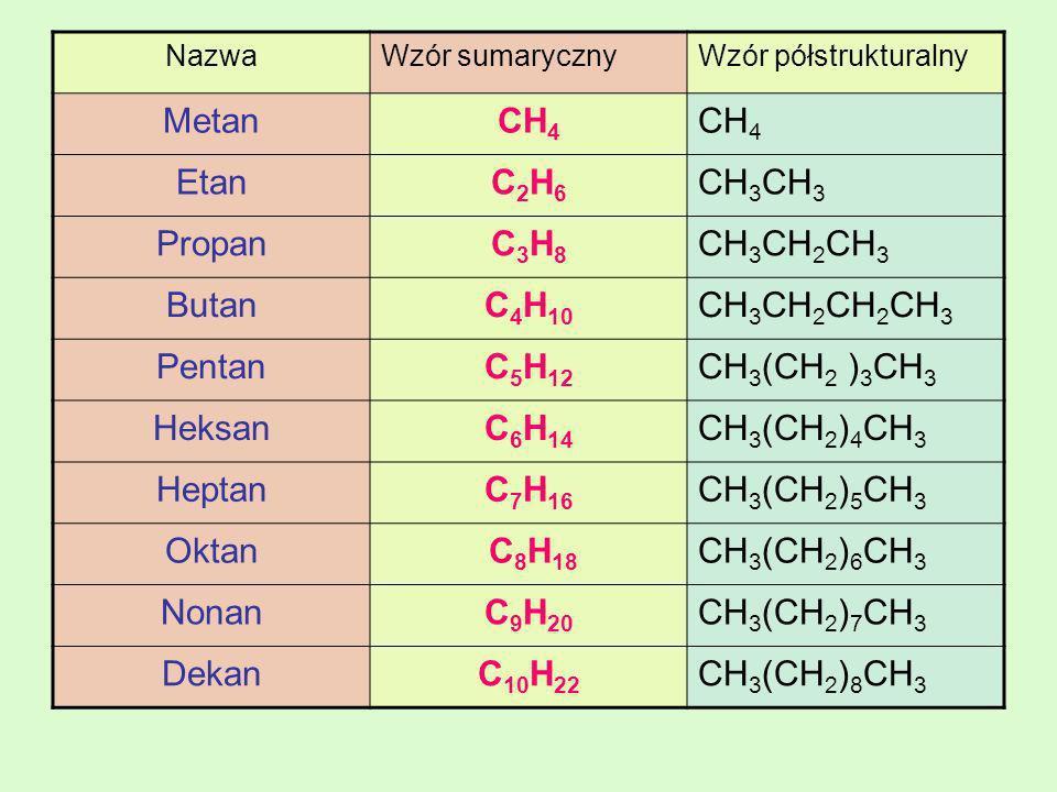 CH4 C2H6 C3H8 C4H10 C5H12 C6H14 C7H16 C8H18 C9H20 C10H22