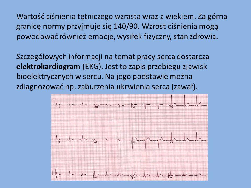 Wartość ciśnienia tętniczego wzrasta wraz z wiekiem